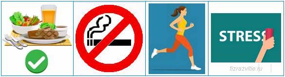 Как сохранить и укрепить здоровье? (4 правила)